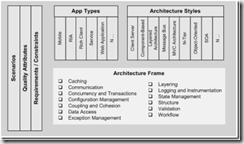 ArchitectureMetaFrame_2[3]
