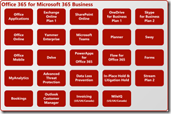 Microsoft 365 Business Office 365 Licensing